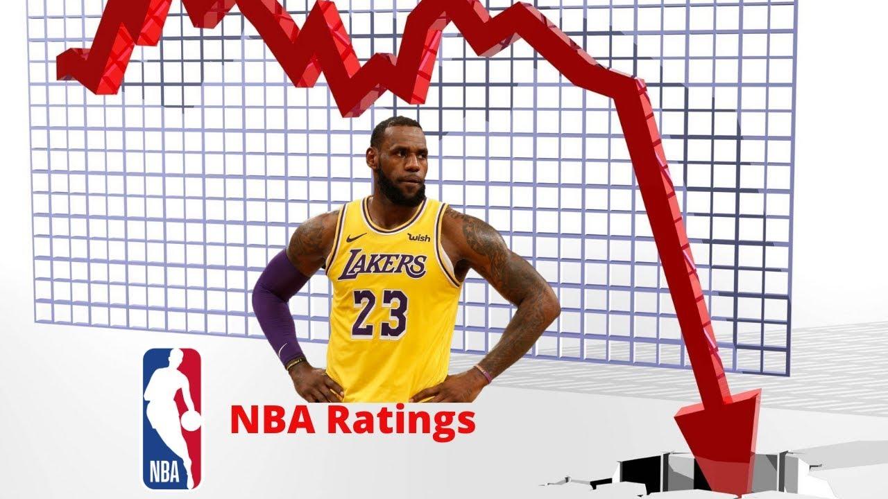 NBA Declining Ratings