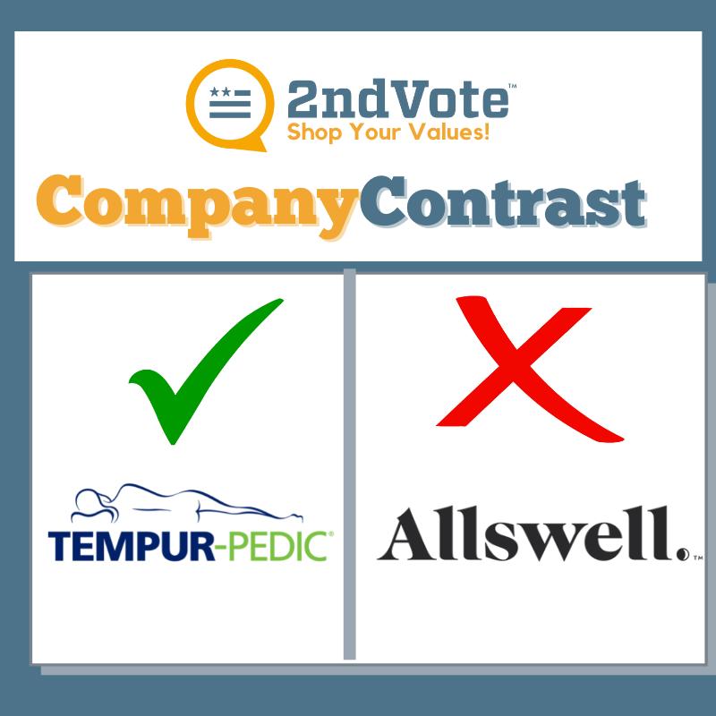 CC - Tempur Pedic and Allswell
